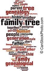 単語, 雲, 木, 家族