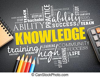 単語, 雲, 概念, 知識, コラージュ, 教育