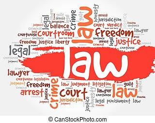 単語, 雲, 法律