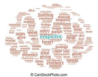 単語, 雲, empathic