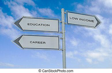 印, 低い, 収入, 教育, 道