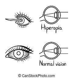 印。, optometry, 株, オブジェクト, セット, 訂正, ビジョン, web., シンボル, 隔離された