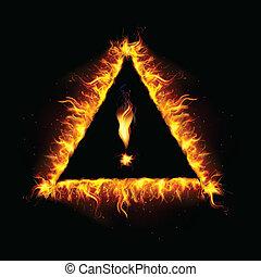 危险, 燃烧, 签署