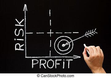 危険, グラフ, 利益, 概念, マトリックス, ビジネス