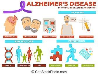 危険, ポスター, 病気, ベクトル, alzheimer, factor, 防止