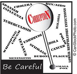 危險, 疾病, 在, 透鏡, -, 腐敗