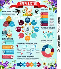 卵の追跡, infographic, 休日, イースター, 伝統