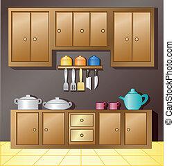 厨房, 内部