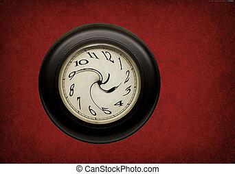 反り, 時間