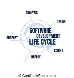 发展, 周期, 描述, 矢量, 生活, 软件