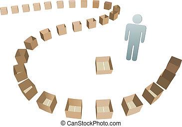 发货人, 同时,, 航运, 线, 在中, 空, 盒子