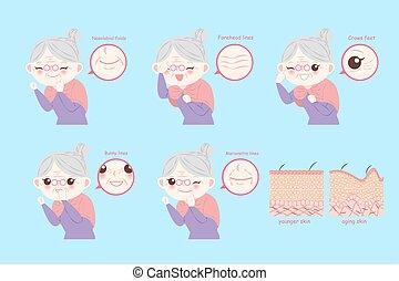 古い 女性, ∥で∥, 皮膚, 概念