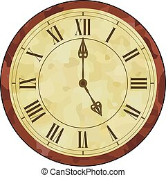 古董, 羅馬的數字, 鐘