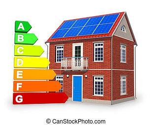 可選擇 能源, 概念