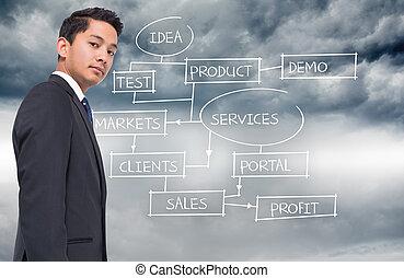 合成, 背景, 書かれた, ビジネス計画, 空, イメージ