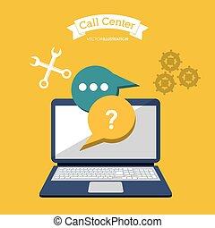 呼出し, コンピュータ技術, 中心, オンラインで