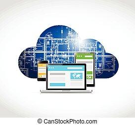 响应, 网, 技术, 蓝图