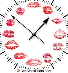 唇, 時計