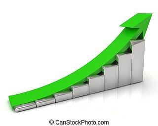 商務成長, 以及, the, 綠色, 箭