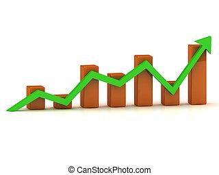 商務成長, 圖表, ......的, the, 橙, 酒吧, 以及, the, 綠色, 箭