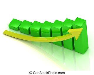 商務成長, 圖表, ......的, the, 綠色, 酒吧, 以及, the, 黃色, 箭