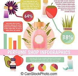 商店, 香水, infographics