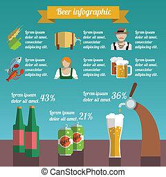 啤酒, infographic, 放置