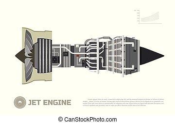 噴气式發動机, ......的, aircraft., 分開, the, 飛機