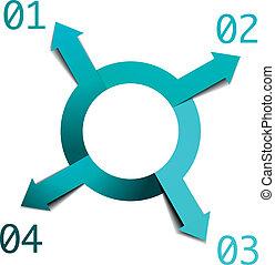 四, 環繞, infographic, 箭