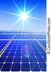 回復可能, 代替エネルギー, 太陽