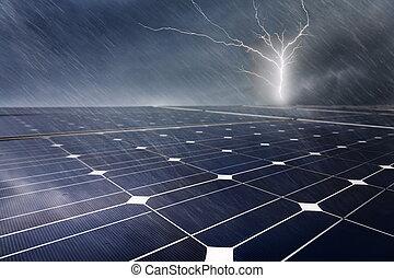 回復可能, 太陽エネルギー, 使うこと, エネルギー, 植物