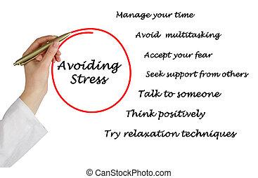 回避, ストレス