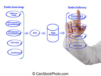 図, の, データ処理