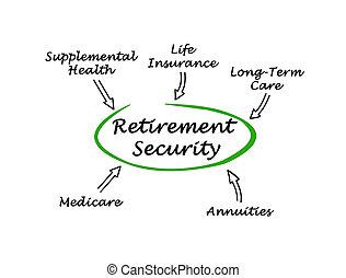 図, の, 引退, セキュリティー