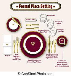 図, テーブルの 設定, 形式的