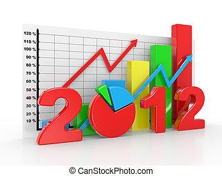 図, ビジネス, 2012