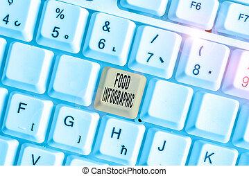 図, ビジュアル, 表しなさい, テキスト, information., イメージ, 写真, 使われた, 印, infographic., 概念, 提示, そのような物, 食物