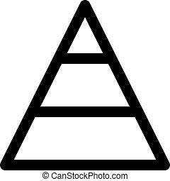 図, ピラミッド