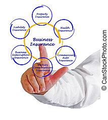 図, 保険, ビジネス