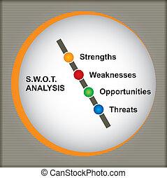図, 分析, swot