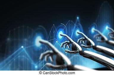 図, 手, ロボット, 予測, チャート