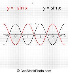 図, 機能, trigonometric
