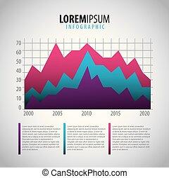 図, 統計量, infographics