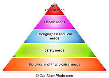 図, 階層的, ピラミッド, 作戦