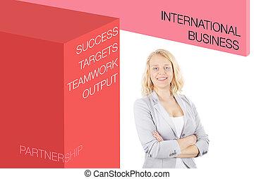 国際的な ビジネス