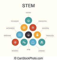 图标, 科学, concept., 数学, infographic, 茎干, 技术, 走, 10, 工程