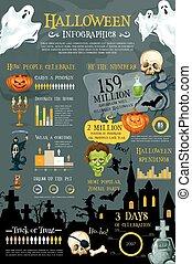 图表, 假日, infographic, 万圣节前夜, 图表