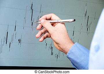 图表, 分析, 在上, candlestick, 图表