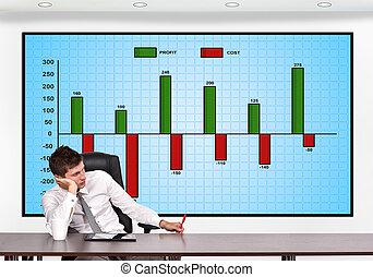 图表, 在中, 利润, 同时,, 费用