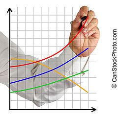 图表, 在中, 利润, 增长